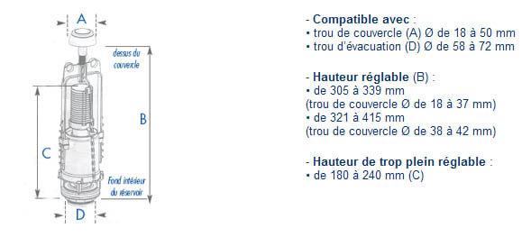 Chasse d 39 eau co interrompable bouton alp 39 osmose 002479 - Chasse d eau economique ...